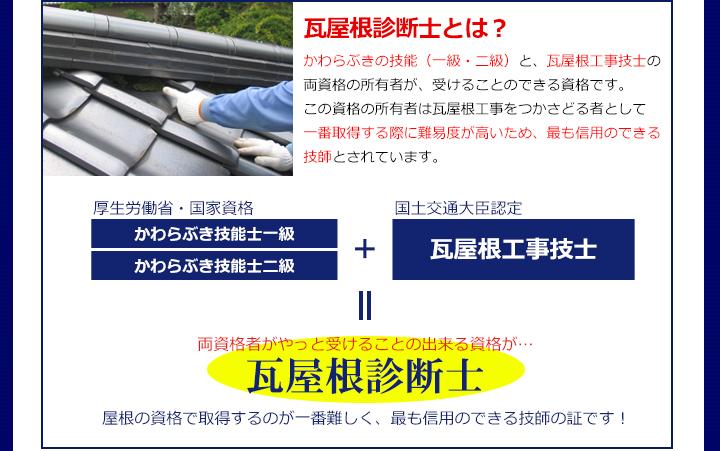 千葉 香取 リフォームのシノツカ 香取 千葉